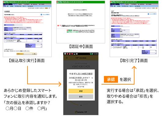 山口銀行法人インターネットバンキング